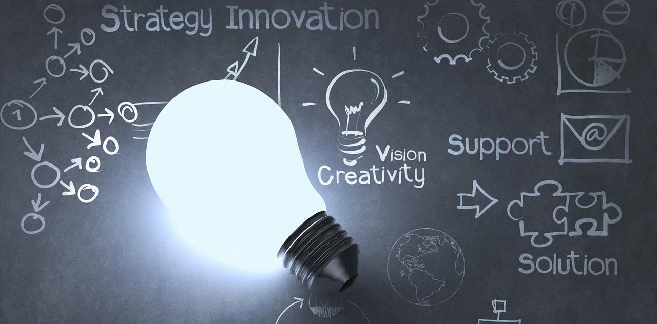 innovaatio kaavio